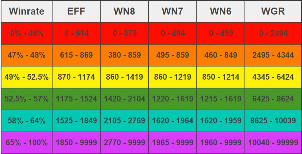 WN8 4000+  minimum order 20 - 1 batte - 0.45