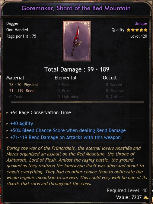 Unique Dagger Goremaker