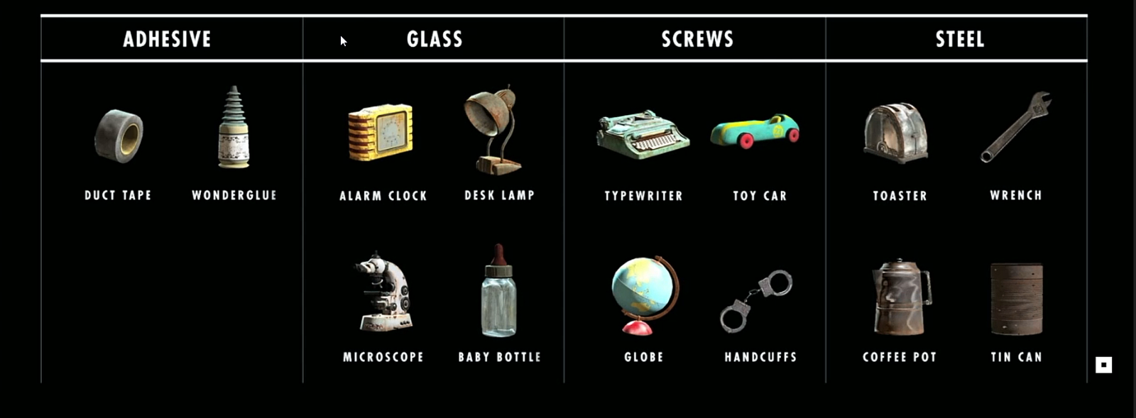 SCRAP PACK (750 of each Junk, Screws, Aluminum, Copper, Screws, Adhesive,etc.) [25500 Total Junk]