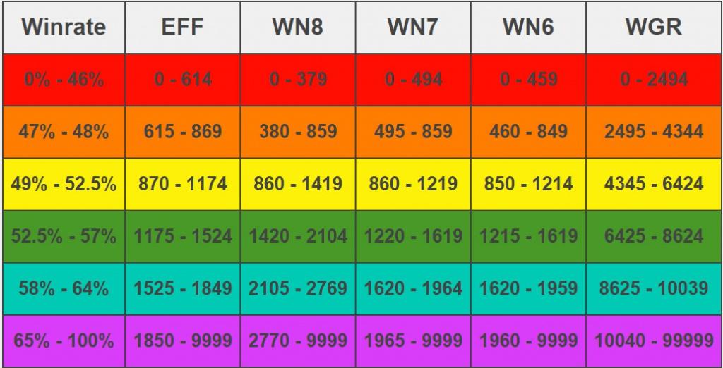 WN8 3500+ minimum order 20 - 1 batte - 0.4