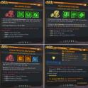 PS4 - 5 Best Items Bundle! 3x Class Mods, 1x Shield, 1x Artifact
