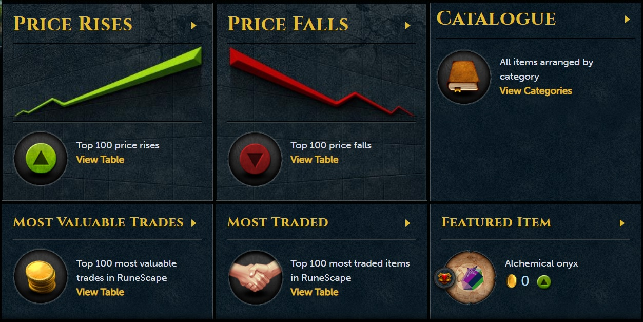 Ultimate Runescape 3/OSRS Grand Exchange Moneymaking Guide