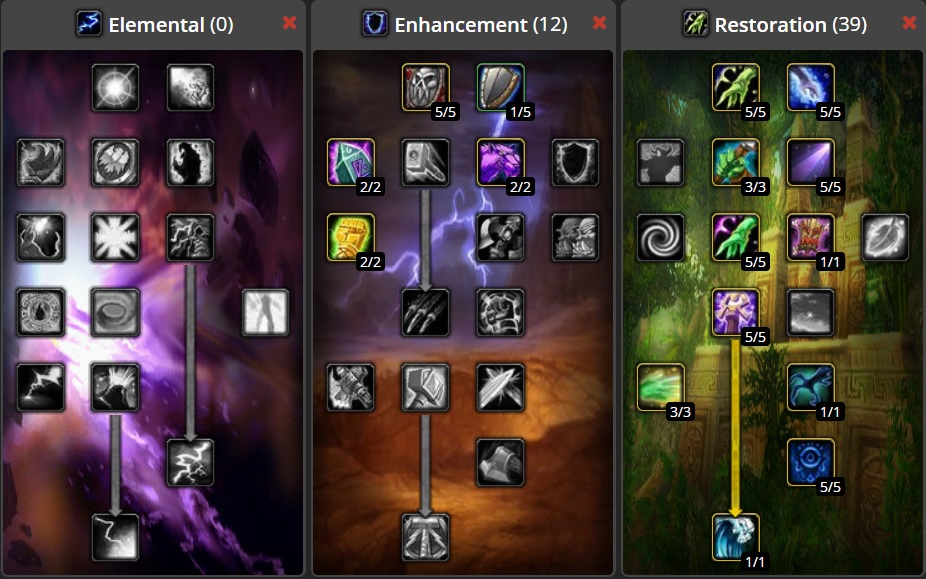 Talent allocation for Melee Support Restoration Shaman Build